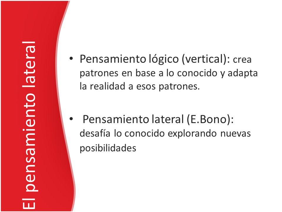 Pensamiento lógico (vertical): crea patrones en base a lo conocido y adapta la realidad a esos patrones. Pensamiento lateral (E.Bono): desafía lo cono