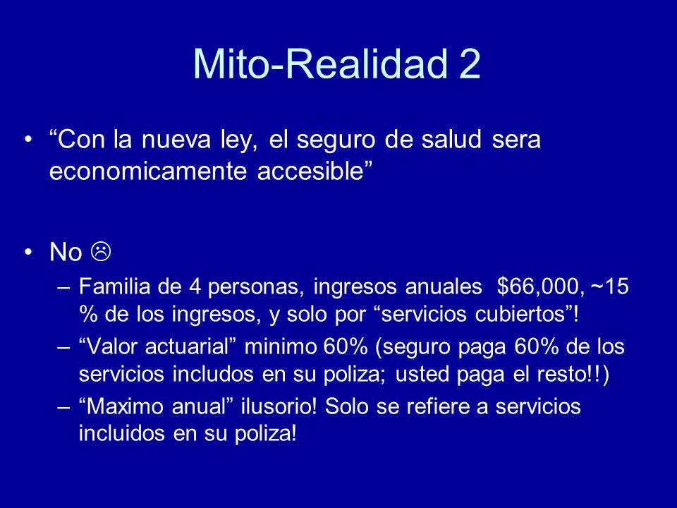 Mito-Realidad 2 Con la nueva ley, el seguro de salud sera economicamente accesible No –Familia de 4 personas, ingresos anuales $66,000, ~15 % de los ingresos, y solo por servicios cubiertos.
