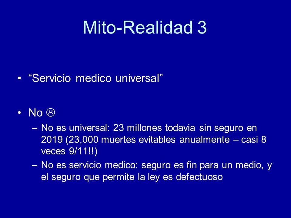 Mito-Realidad 3 Servicio medico universal No –No es universal: 23 millones todavia sin seguro en 2019 (23,000 muertes evitables anualmente – casi 8 veces 9/11!!) –No es servicio medico: seguro es fin para un medio, y el seguro que permite la ley es defectuoso