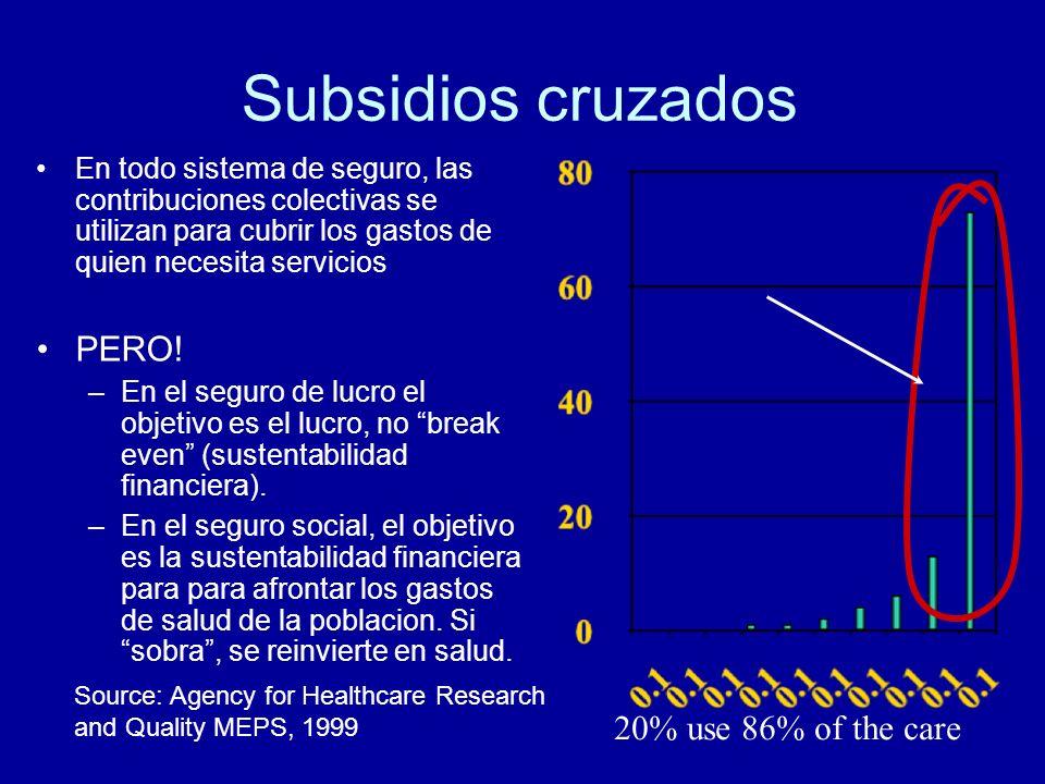 Subsidios cruzados En todo sistema de seguro, las contribuciones colectivas se utilizan para cubrir los gastos de quien necesita servicios PERO.