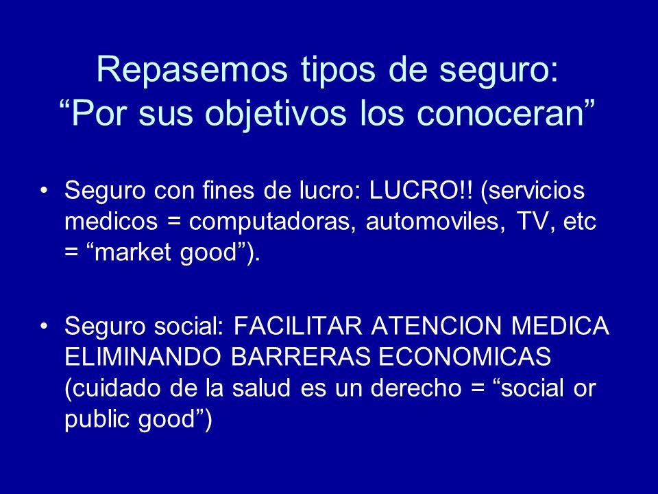 Repasemos tipos de seguro: Por sus objetivos los conoceran Seguro con fines de lucro: LUCRO!.