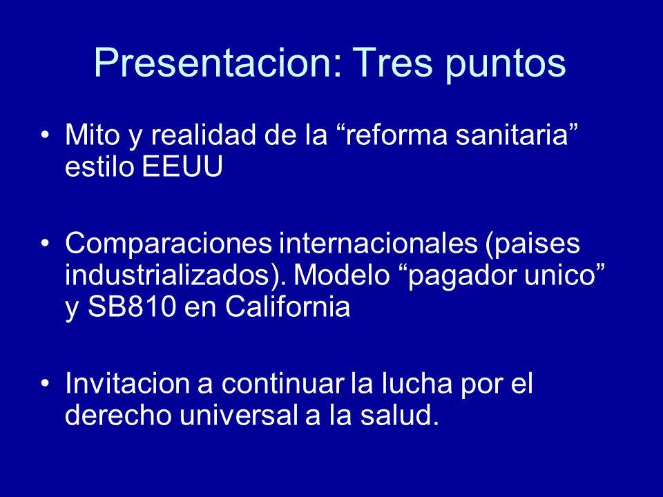 Presentacion: Tres puntos Mito y realidad de la reforma sanitaria estilo EEUU Comparaciones internacionales (paises industrializados).
