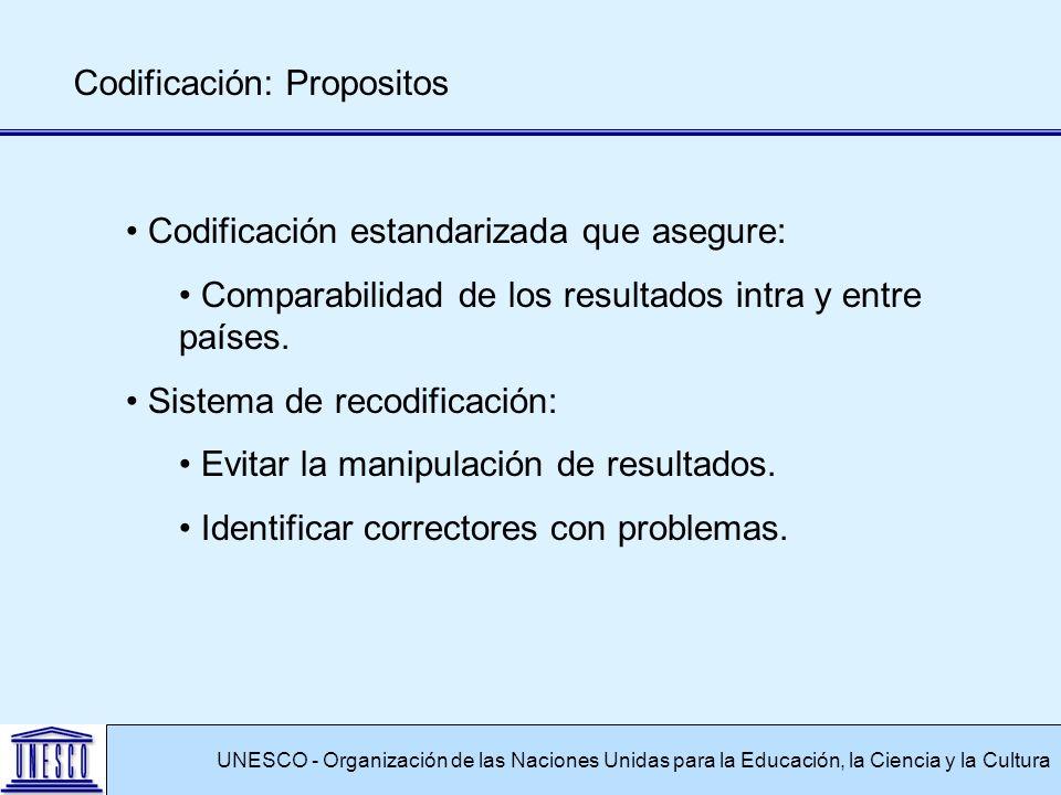 UNESCO - Organización de las Naciones Unidas para la Educación, la Ciencia y la Cultura Codificación: Propositos Codificación estandarizada que asegure: Comparabilidad de los resultados intra y entre países.