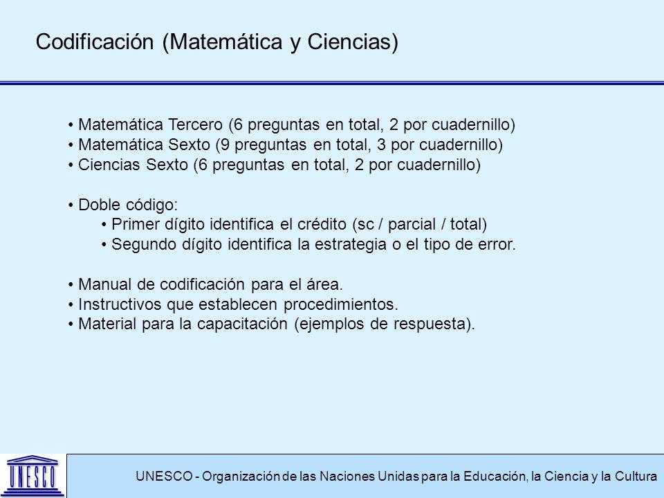 UNESCO - Organización de las Naciones Unidas para la Educación, la Ciencia y la Cultura Codificación (Matemática y Ciencias) Matemática Tercero (6 preguntas en total, 2 por cuadernillo) Matemática Sexto (9 preguntas en total, 3 por cuadernillo) Ciencias Sexto (6 preguntas en total, 2 por cuadernillo) Doble código: Primer dígito identifica el crédito (sc / parcial / total) Segundo dígito identifica la estrategia o el tipo de error.