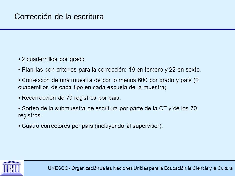 UNESCO - Organización de las Naciones Unidas para la Educación, la Ciencia y la Cultura Repartición del material Las 70 producciones son GRUPO A y serán corregidas por los cuatro correctores de manera autónoma.