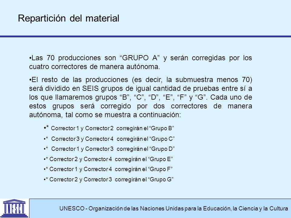 UNESCO - Organización de las Naciones Unidas para la Educación, la Ciencia y la Cultura