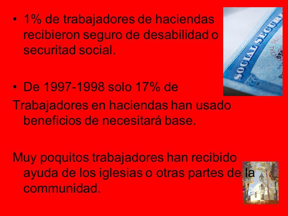 1% de trabajadores de haciendas recibieron seguro de desabilidad o securitad social.