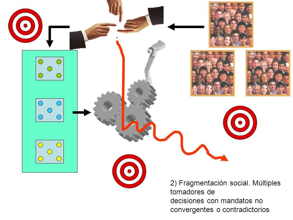 2) Fragmentación social. Múltiples tomadores de decisiones con mandatos no convergentes o contradictorios
