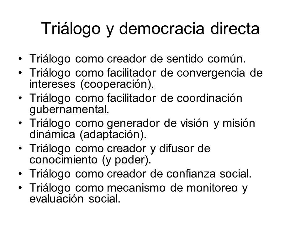 Triálogo y democracia directa Triálogo como creador de sentido común. Triálogo como facilitador de convergencia de intereses (cooperación). Triálogo c