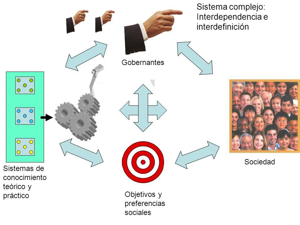 Sistema complejo: Interdependencia e interdefinición Sistemas de conocimiento teórico y práctico Objetivos y preferencias sociales Sociedad Gobernante