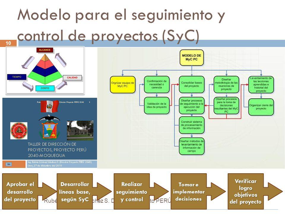 Modelo para el seguimiento y control de proyectos (SyC) Rubén Gómez Sánchez S. Director Proyecto PERÚ 2040 10 Aprobar el desarrollo del proyecto Desar