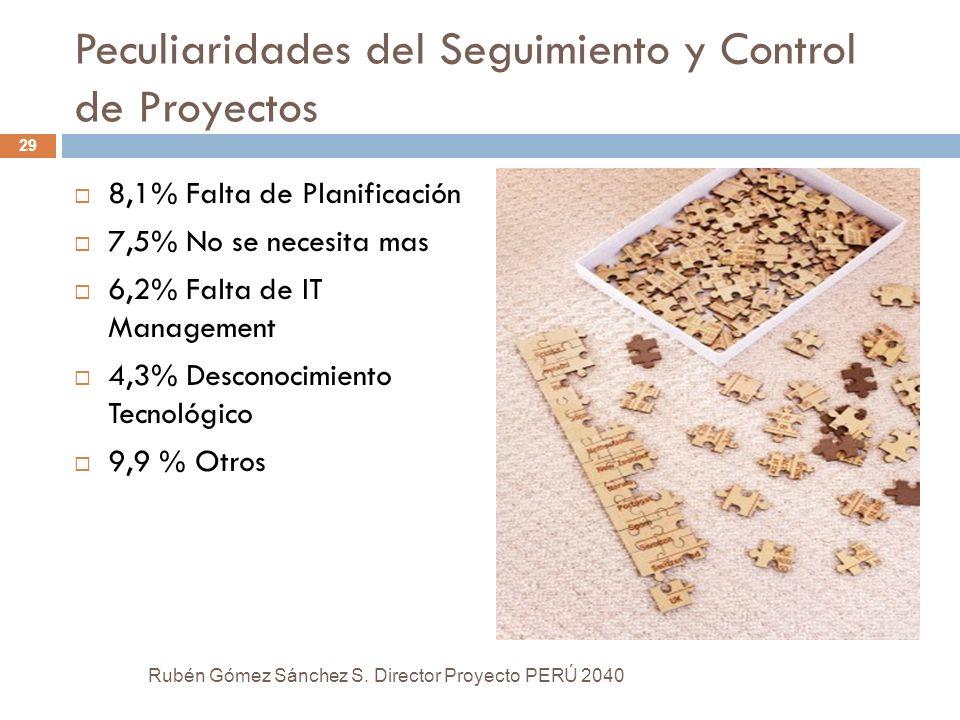 Peculiaridades del Seguimiento y Control de Proyectos 8,1% Falta de Planificación 7,5% No se necesita mas 6,2% Falta de IT Management 4,3% Desconocimi