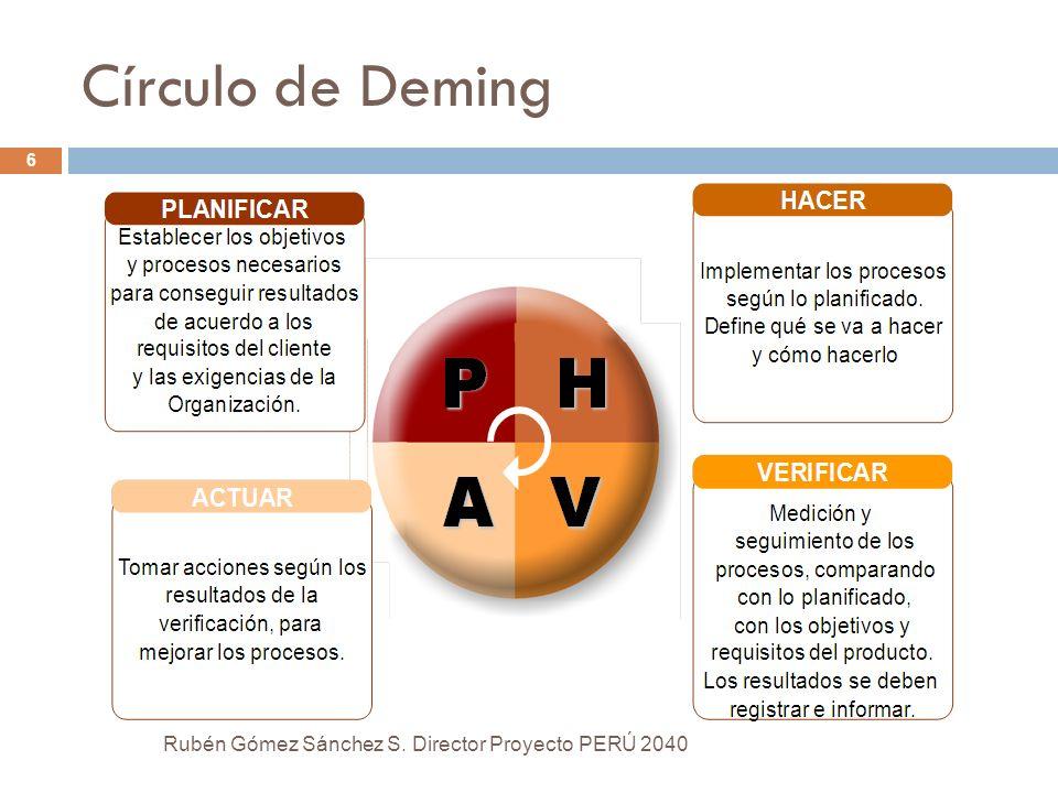Seguimiento y Control de proyectos, Proyecto PERÚ 2040-Moquegua Objetivo 7 Rubén Gómez Sánchez S.