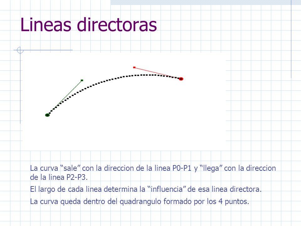 Lineas directoras La curva sale con la direccion de la linea P0-P1 y llega con la direccion de la linea P2-P3. El largo de cada linea determina la inf