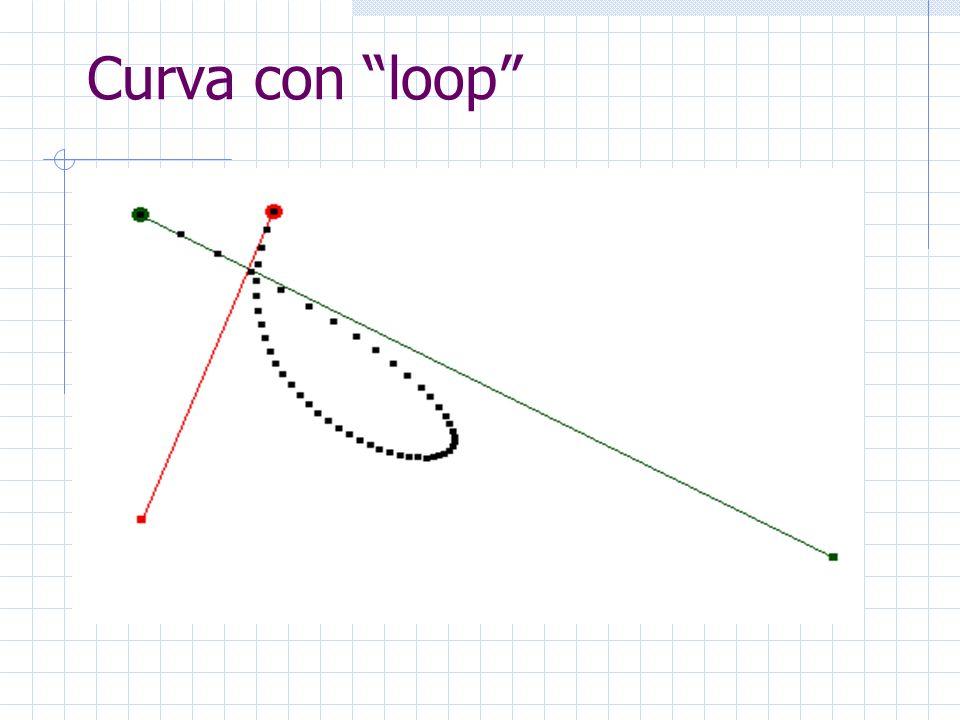 Curva con loop