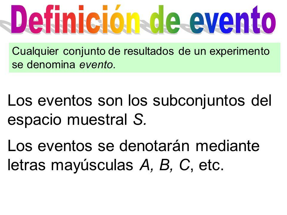 Los eventos son los subconjuntos del espacio muestral S. Los eventos se denotarán mediante letras mayúsculas A, B, C, etc.