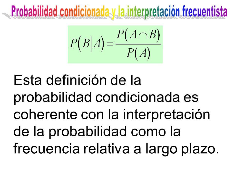 Esta definición de la probabilidad condicionada es coherente con la interpretación de la probabilidad como la frecuencia relativa a largo plazo.