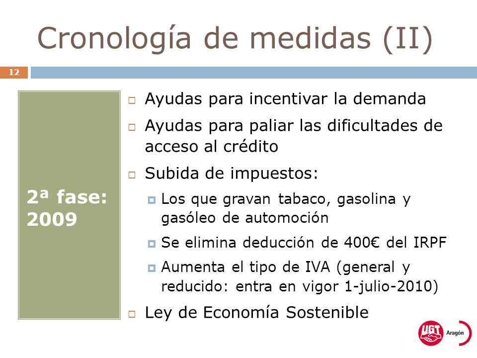 Cronología de medidas (II) 12 2ª fase: 2009 Ayudas para incentivar la demanda Ayudas para paliar las dificultades de acceso al crédito Subida de impuestos: Los que gravan tabaco, gasolina y gasóleo de automoción Se elimina deducción de 400 del IRPF Aumenta el tipo de IVA (general y reducido: entra en vigor 1-julio-2010) Ley de Economía Sostenible