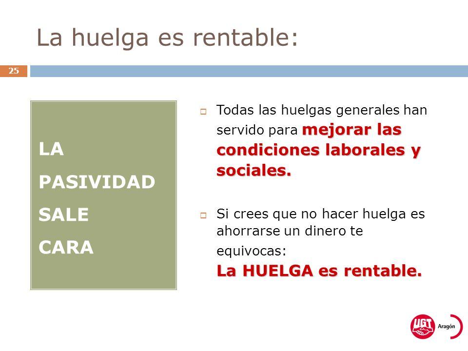 La huelga es rentable: 25 LA PASIVIDAD SALE CARA mejorar las condiciones laborales y sociales.
