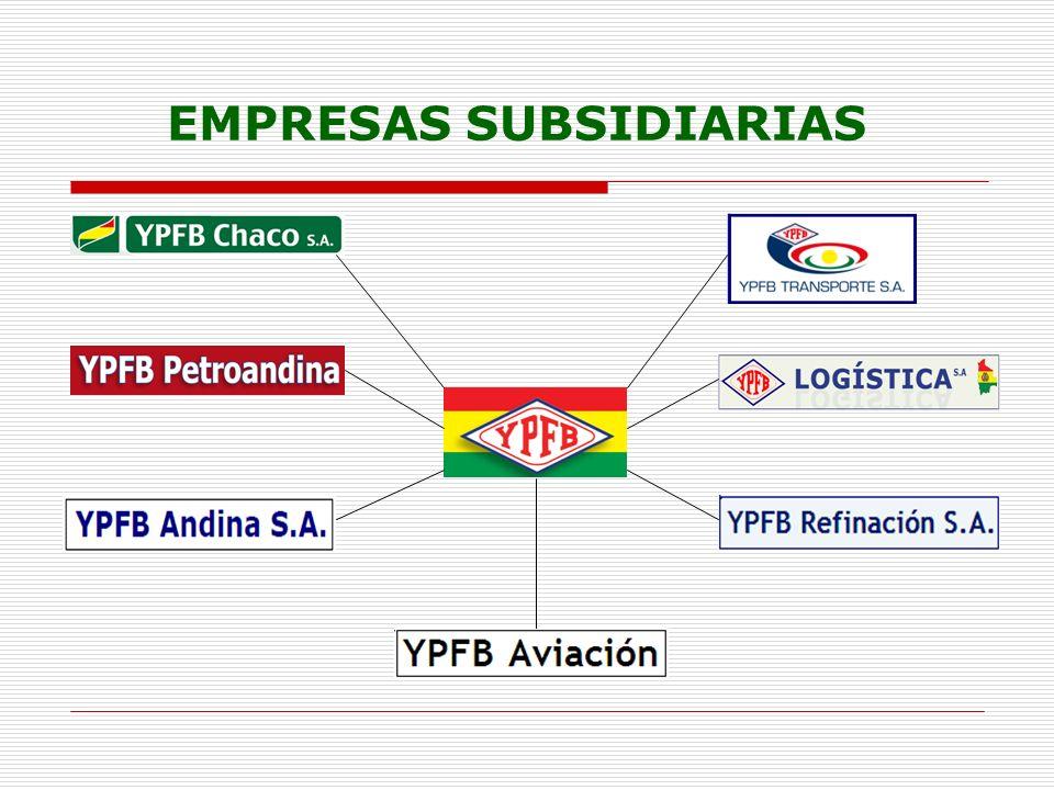 UTILIDAD E INVERSIONES El año 2008, YPFB generó una utilidad neta de 638 millones de dólares El Plan de Inversiones de Yacimientos Petrolíferos Fiscales Bolivianos Corporación, consigna una inversión integral de 11 mil millones de dólares para los próximos cinco años.