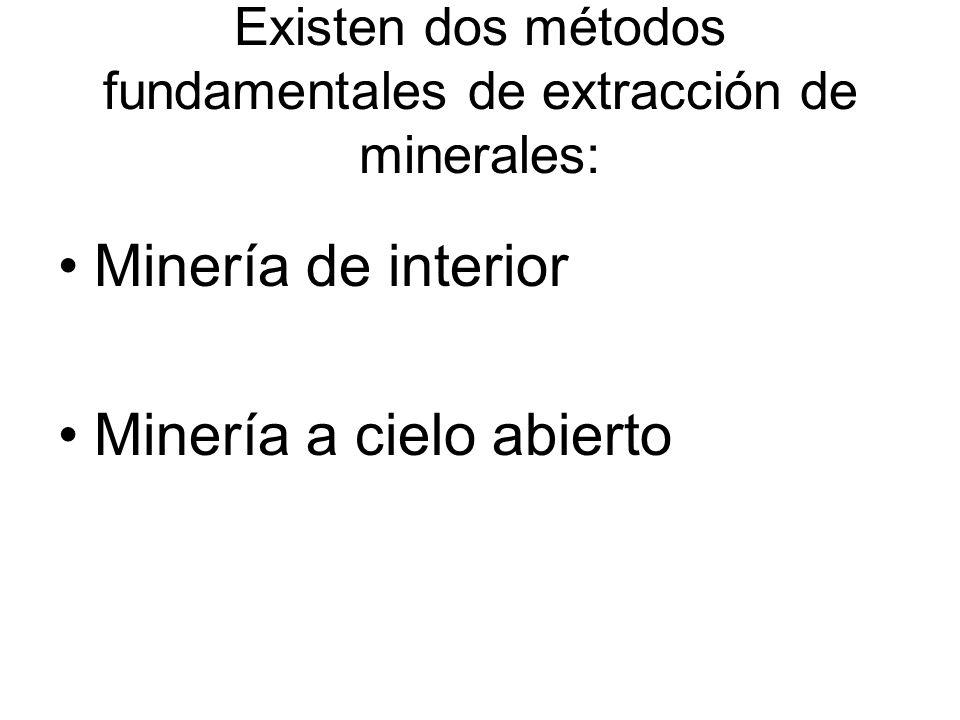 Existen dos métodos fundamentales de extracción de minerales: Minería de interior Minería a cielo abierto