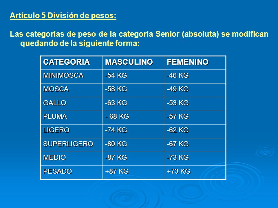 Artículo 5 División de pesos: Las categorías de peso para los Juegos Olímpicos Juveniles (Singapur 2010) serán las siguiente: MASCULINOFEMENINO -48 KG -44 KG -55 KG -49 KG -63 KG -55 KG -73 KG -63 KG +73 KG +63 KG