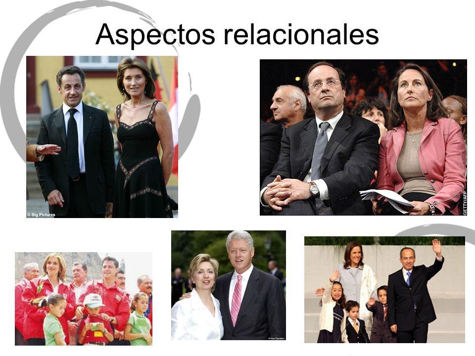 Aspectos relacionales