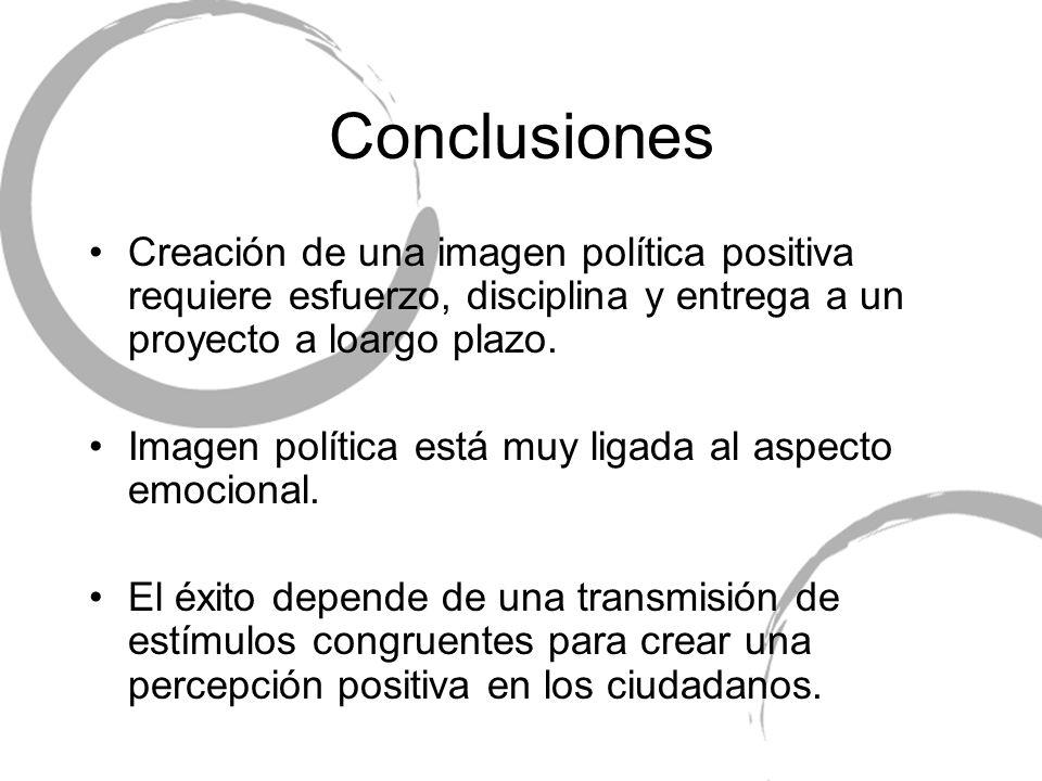 Conclusiones Creación de una imagen política positiva requiere esfuerzo, disciplina y entrega a un proyecto a loargo plazo. Imagen política está muy l