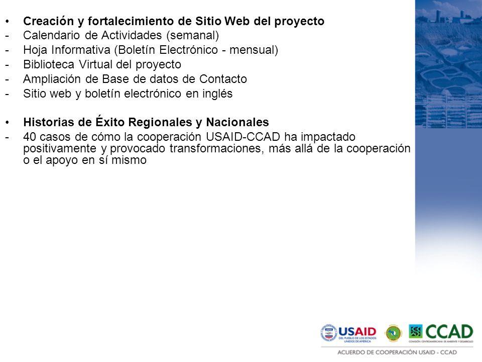 Creación y fortalecimiento de Sitio Web del proyecto -Calendario de Actividades (semanal) -Hoja Informativa (Boletín Electrónico - mensual) -Biblioteca Virtual del proyecto -Ampliación de Base de datos de Contacto -Sitio web y boletín electrónico en inglés Historias de Éxito Regionales y Nacionales -40 casos de cómo la cooperación USAID-CCAD ha impactado positivamente y provocado transformaciones, más allá de la cooperación o el apoyo en sí mismo