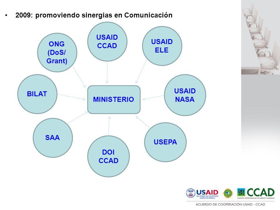 2009: promoviendo sinergias en Comunicación MINISTERIO ONG (DoS/ Grant) DOI CCAD USEPA USAID NASA USAID ELE USAID CCAD SAA BILAT