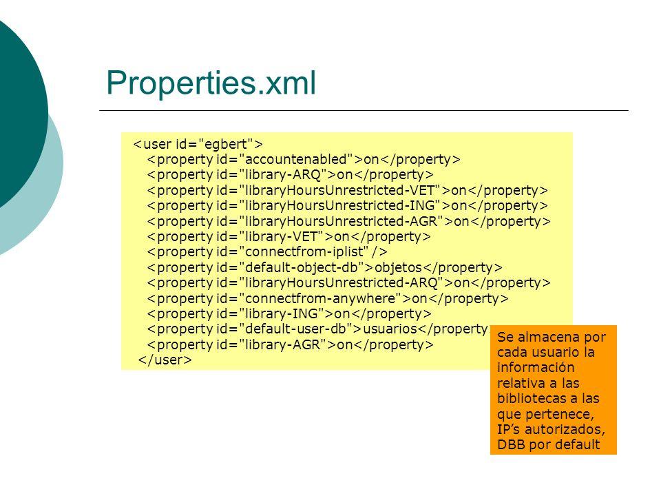 Properties.xml on objetos on usuarios on Se almacena por cada usuario la información relativa a las bibliotecas a las que pertenece, IPs autorizados,