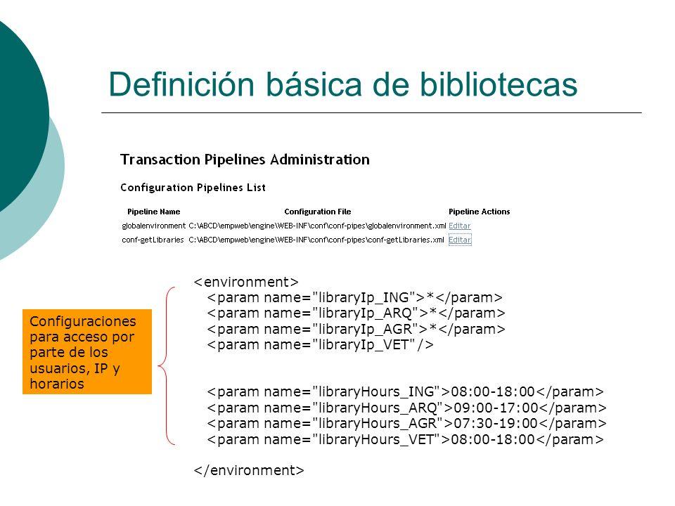 Definición básica de bibliotecas * 08:00-18:00 09:00-17:00 07:30-19:00 08:00-18:00 Configuraciones para acceso por parte de los usuarios, IP y horario