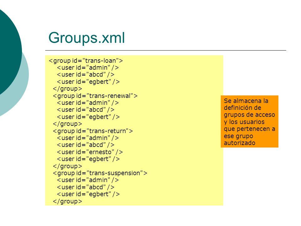 Groups.xml Se almacena la definición de grupos de acceso y los usuarios que pertenecen a ese grupo autorizado