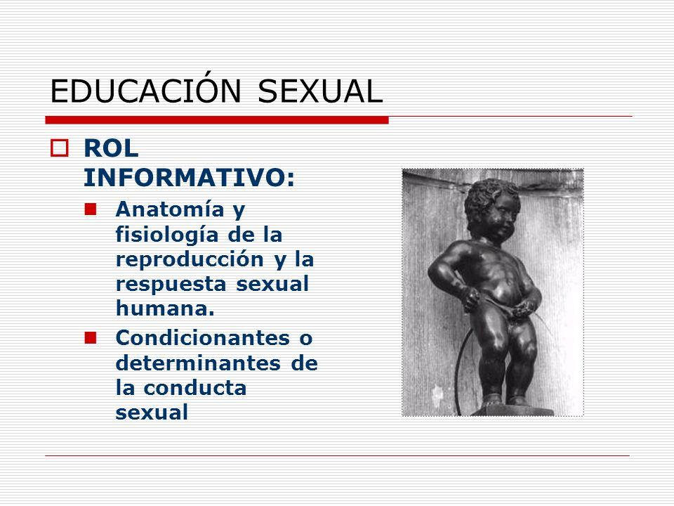 EDUCACIÓN SEXUAL ROL INFORMATIVO: Anatomía y fisiología de la reproducción y la respuesta sexual humana. Condicionantes o determinantes de la conducta