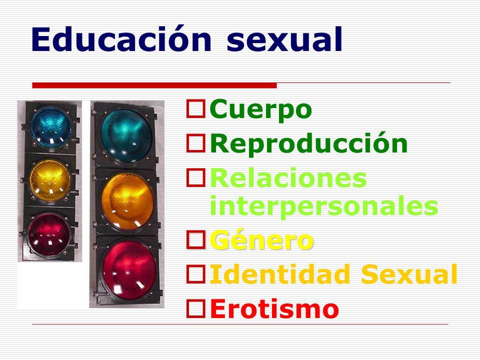 Educación sexual Cuerpo Reproducción Relaciones interpersonales Género Género Identidad Sexual Erotismo