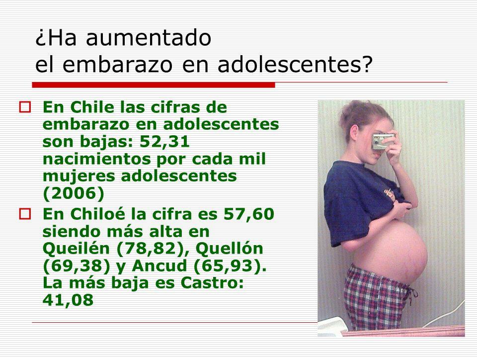 ¿Ha aumentado el embarazo en adolescentes? En Chile las cifras de embarazo en adolescentes son bajas: 52,31 nacimientos por cada mil mujeres adolescen
