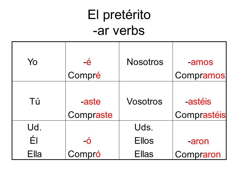 El pretérito -er and ir verbs -ieron Comieron Uds.