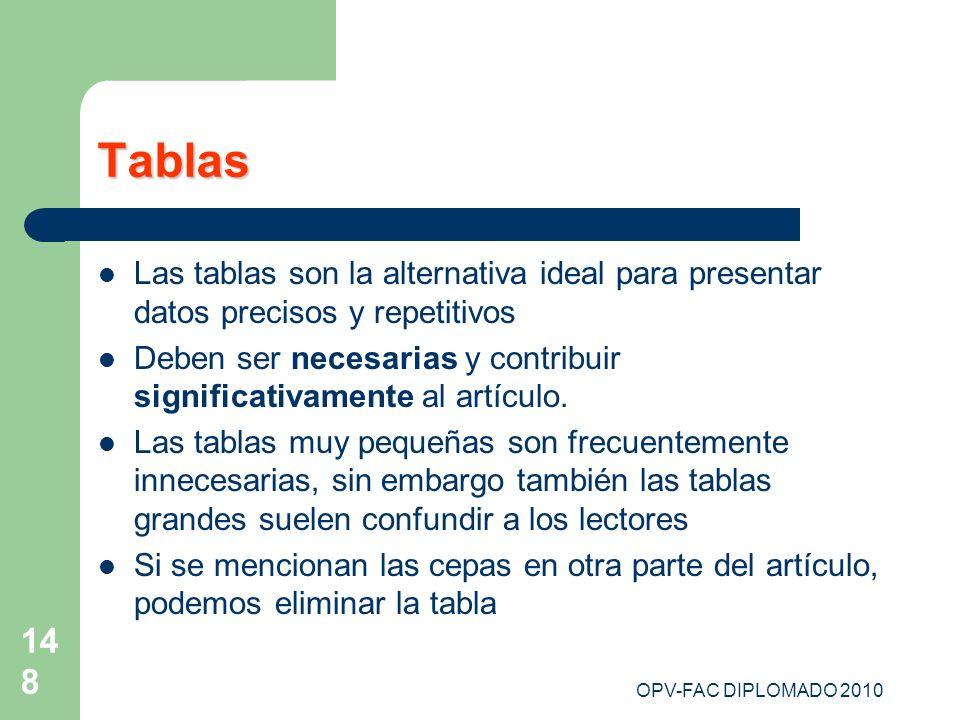 OPV-FAC DIPLOMADO 2010 148 Tablas Las tablas son la alternativa ideal para presentar datos precisos y repetitivos Deben ser necesarias y contribuir si