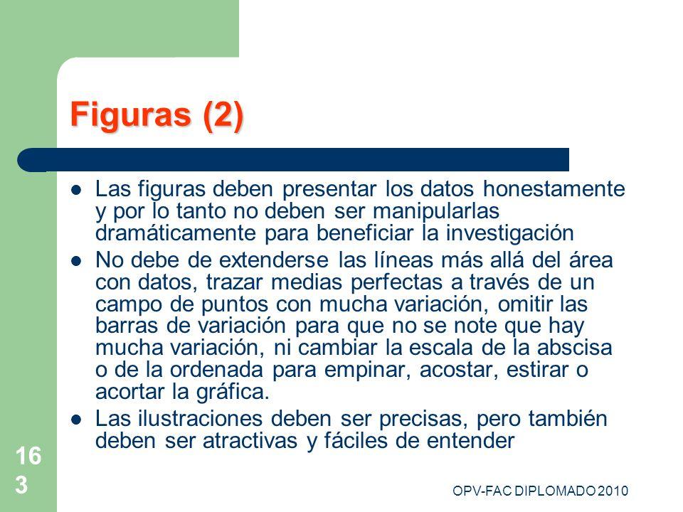 OPV-FAC DIPLOMADO 2010 163 Figuras (2) Las figuras deben presentar los datos honestamente y por lo tanto no deben ser manipularlas dramáticamente para