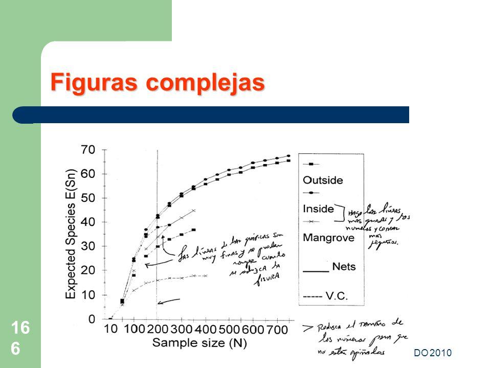OPV-FAC DIPLOMADO 2010 166 Figuras complejas