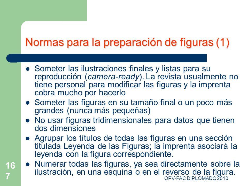OPV-FAC DIPLOMADO 2010 167 Normas para la preparación de figuras (1) Someter las ilustraciones finales y listas para su reproducción (camera-ready). L