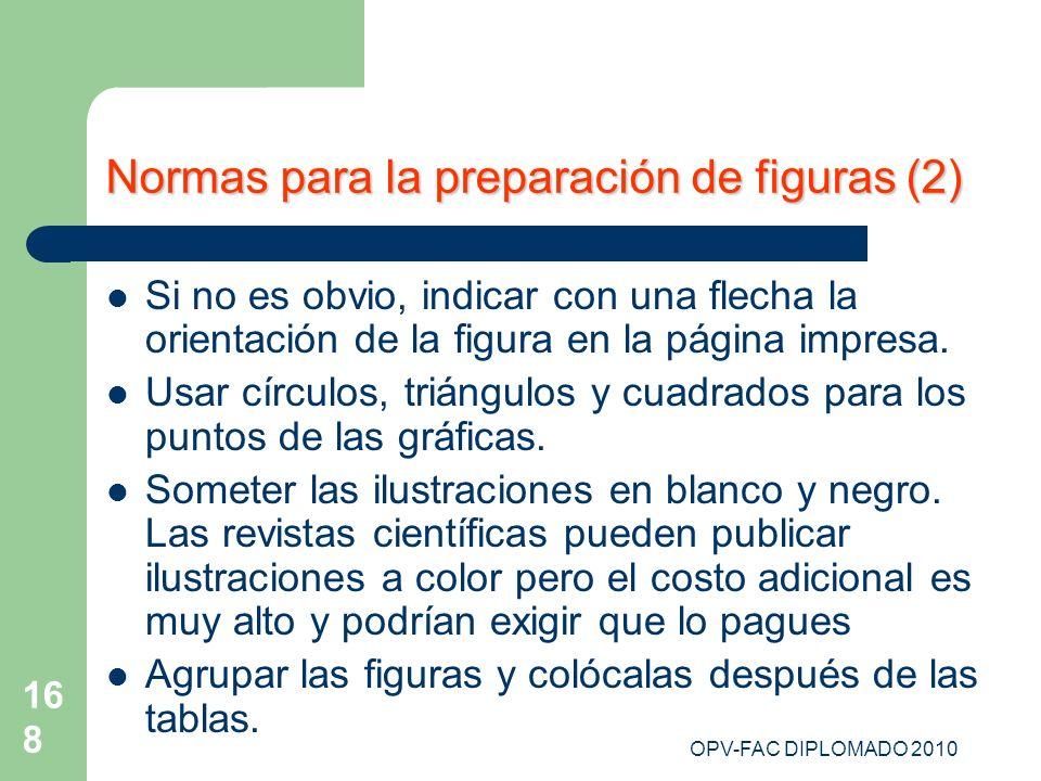 OPV-FAC DIPLOMADO 2010 168 Normas para la preparación de figuras (2) Si no es obvio, indicar con una flecha la orientación de la figura en la página i