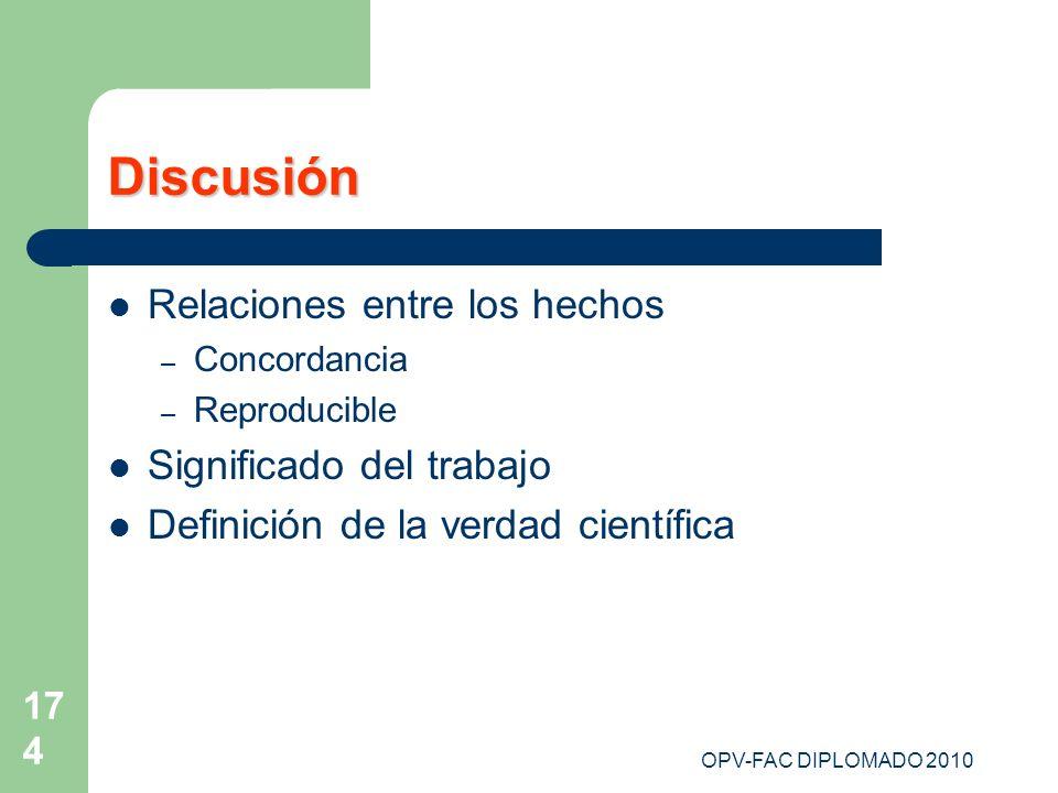 OPV-FAC DIPLOMADO 2010 174 Discusión Relaciones entre los hechos – Concordancia – Reproducible Significado del trabajo Definición de la verdad científ