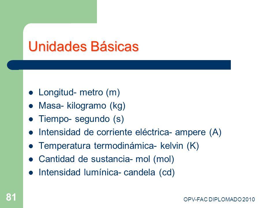 OPV-FAC DIPLOMADO 2010 81 Unidades Básicas Longitud- metro (m) Masa- kilogramo (kg) Tiempo- segundo (s) Intensidad de corriente eléctrica- ampere (A)