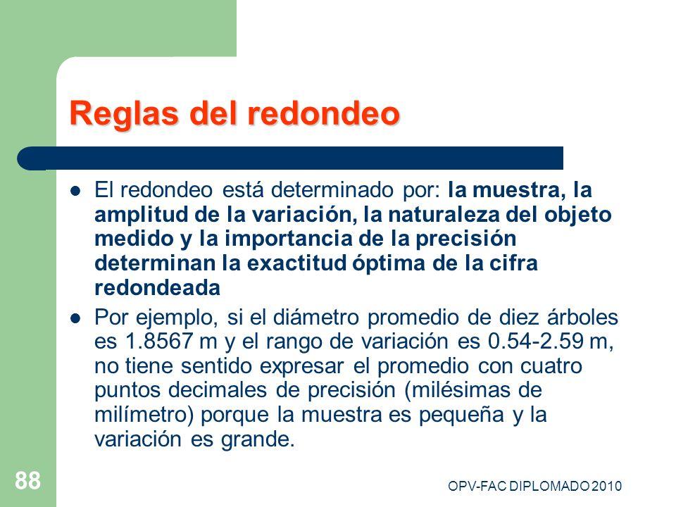 OPV-FAC DIPLOMADO 2010 88 Reglas del redondeo El redondeo está determinado por: la muestra, la amplitud de la variación, la naturaleza del objeto medi