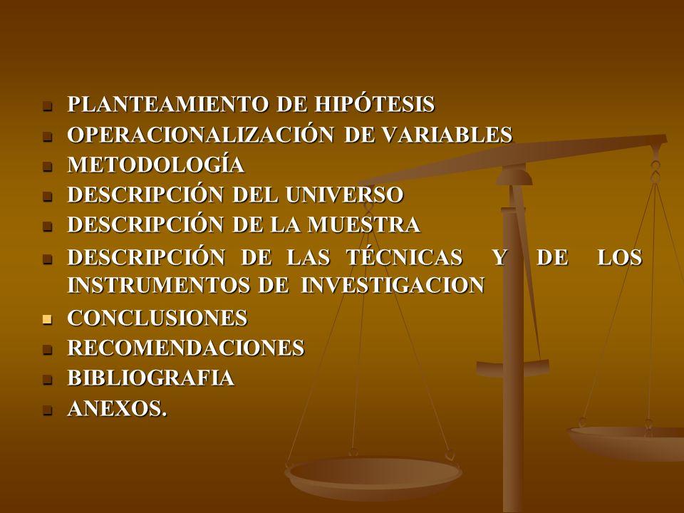 PLANTEAMIENTO DE HIPÓTESIS PLANTEAMIENTO DE HIPÓTESIS OPERACIONALIZACIÓN DE VARIABLES OPERACIONALIZACIÓN DE VARIABLES METODOLOGÍA METODOLOGÍA DESCRIPC