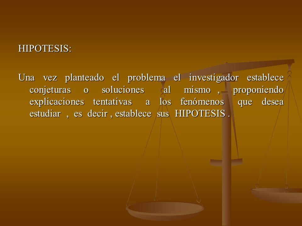 HIPOTESIS: Una vez planteado el problema el investigador establece conjeturas o soluciones al mismo, proponiendo explicaciones tentativas a los fenóme