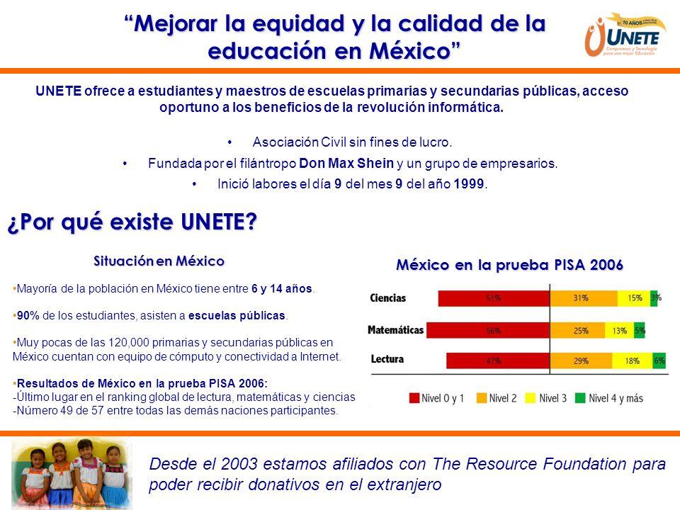 Mejorar la equidad y la calidad de la educación en México Asociación Civil sin fines de lucro. Fundada por el filántropo Don Max Shein y un grupo de e