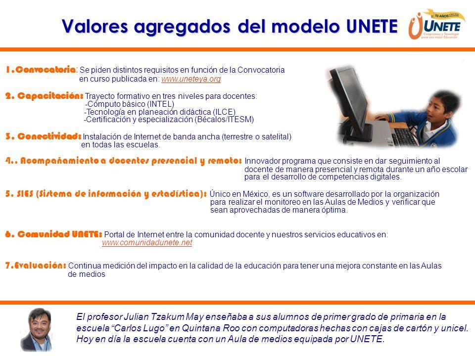 Valores agregados del modelo UNETE 1.Convocatoria : Se piden distintos requisitos en función de la Convocatoria en curso publicada en: www.uneteya.org