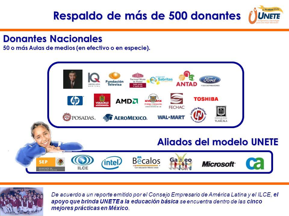 Respaldo de más de 500 donantes Aliados del modelo UNETE Donantes Nacionales 50 o más Aulas de medios (en efectivo o en especie). De acuerdo a un repo